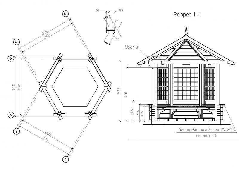 Строительство беседки шестигранной своими руками